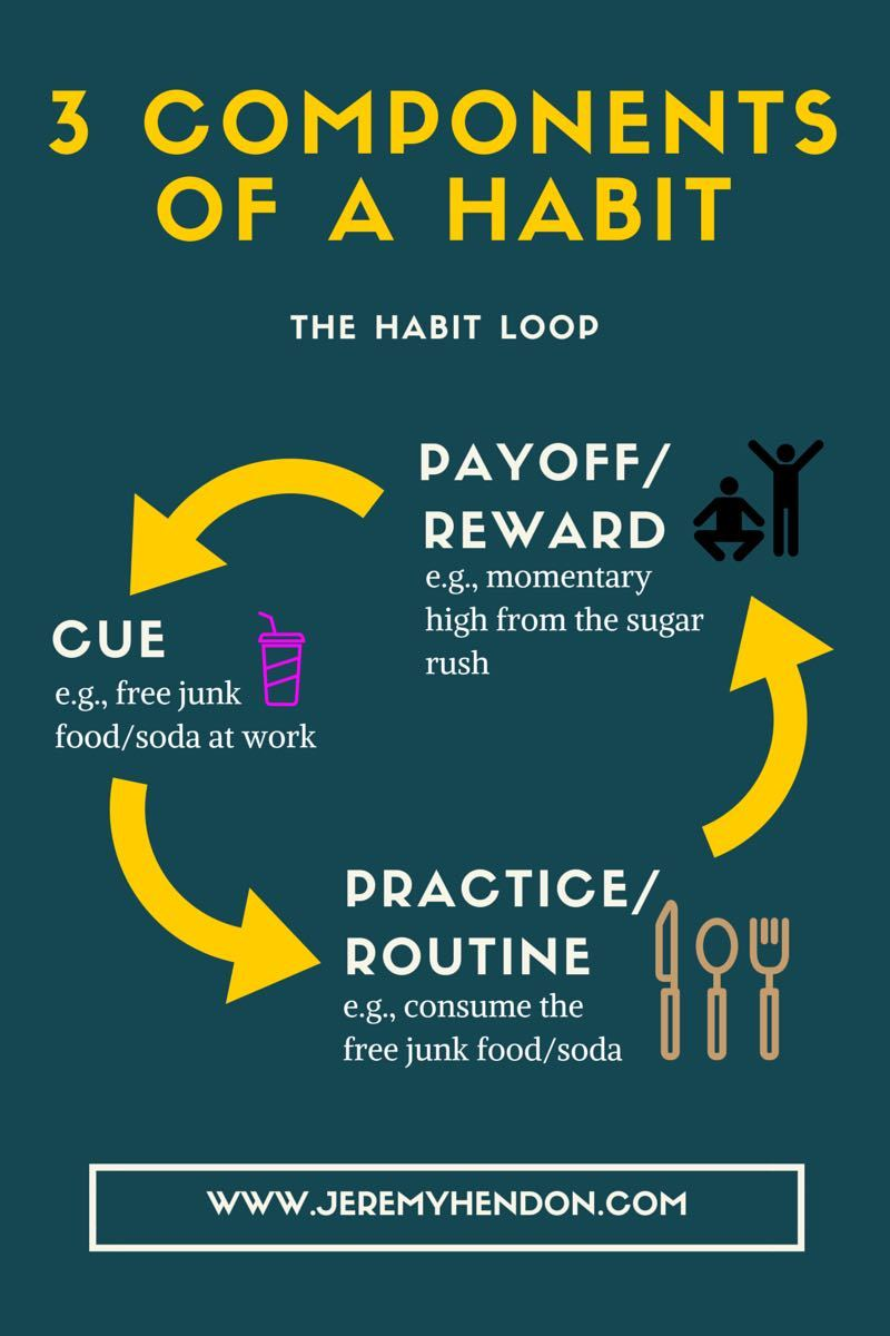 the craving brain how to create new habits